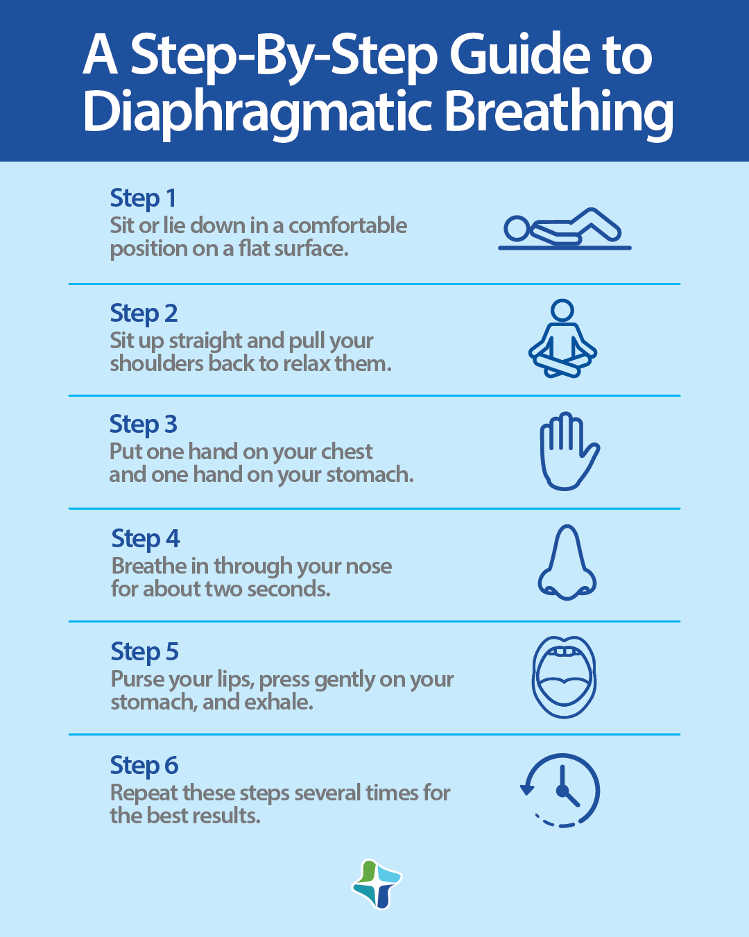 Infographic outlining the steps of diaphragmatic breathing, making sure your stomach moves in and out while your chest remains still.